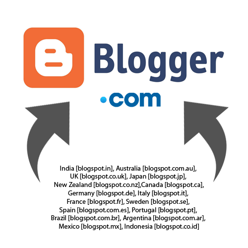 How to Prevent Redirecting From Blogspot.com to Country-Specific Domains