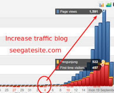 The Way I Increase Traffic On My New Blog From 0 Up To 500