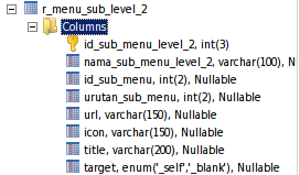 R Menu Sub Level 2 Table Create Dynamic Sidebar Multilevel Menu In AdminLTE With MySQL ,PHP And PDO