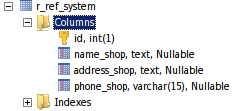 R Ref System Table Structure How To Create Pos Php
