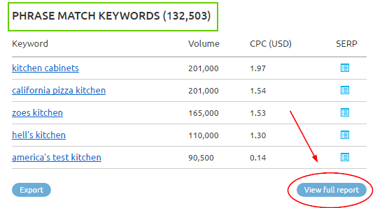 View Phrase Match Keywords In Kitchen Keyword