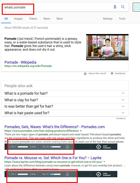 Whats Pomade Targeted Keyword For Determine Best Niche