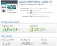 Heuman Wordpress Theme Perfomance Report
