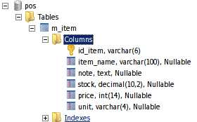 Create Pos Database Mysql And M Item table