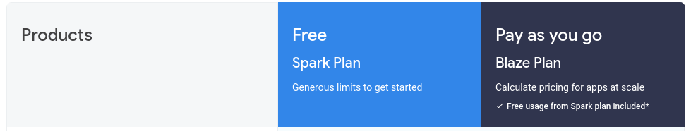 Firebase Pricing Plan