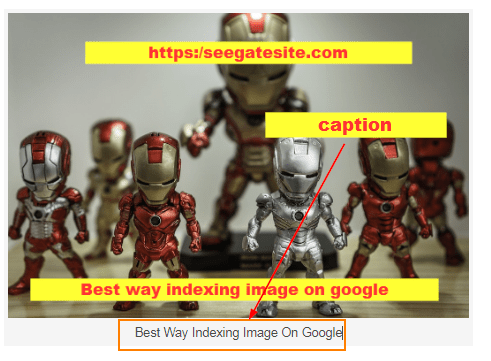 Best Way Indexing Image On Google Min