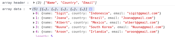 Array Of Object How To Export Data Into Csv File In Javascript